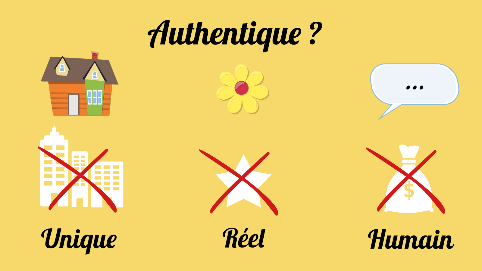 Authentique-definition